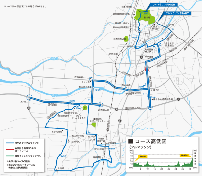 熊本城フルマラソンコース
